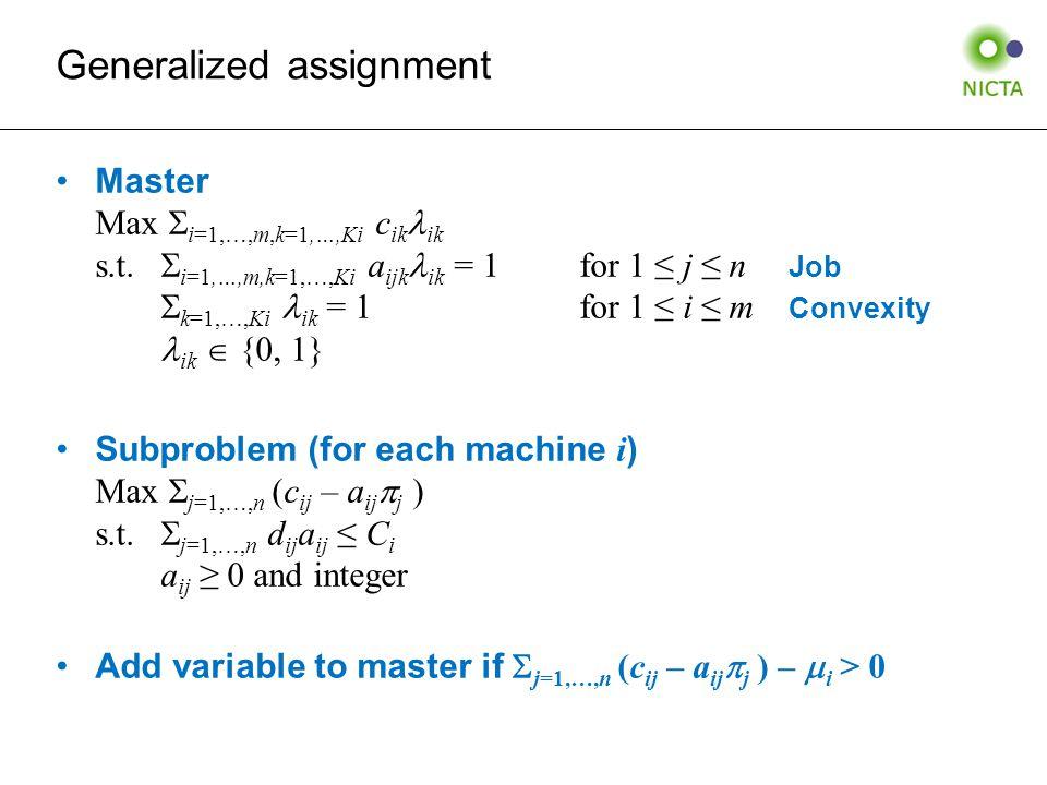 Generalized assignment Master Max  i=1,…,m,k=1,…,Ki c ik ik s.t.