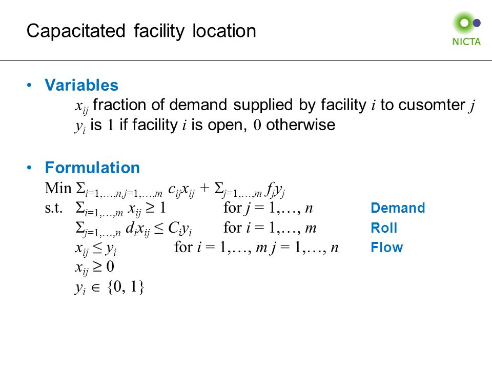 Capacitated facility location Variables x ij fraction of demand supplied by facility i to cusomter j y i is 1 if facility i is open, 0 otherwise Formulation Min  i=1,…,n,j=1,…,m c ij x ij +  j=1,…,m f j y j s.t.