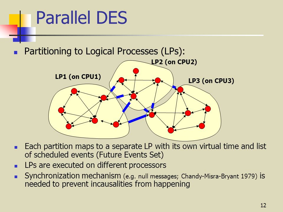 12 Parallel DES Partitioning to Logical Processes (LPs): LP1 (on CPU1) LP2 (on CPU2) LP3 (on CPU3) Each partition maps to a separate LP with its own virtual time and list of scheduled events (Future Events Set) LPs are executed on different processors Synchronization mechanism (e.g.