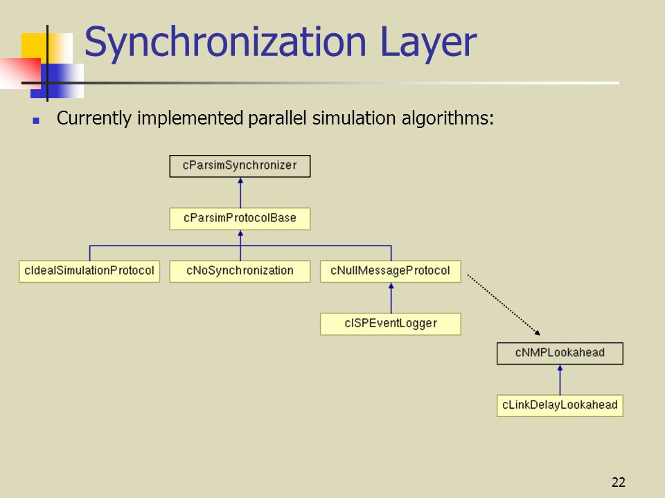 22 Synchronization Layer Currently implemented parallel simulation algorithms: