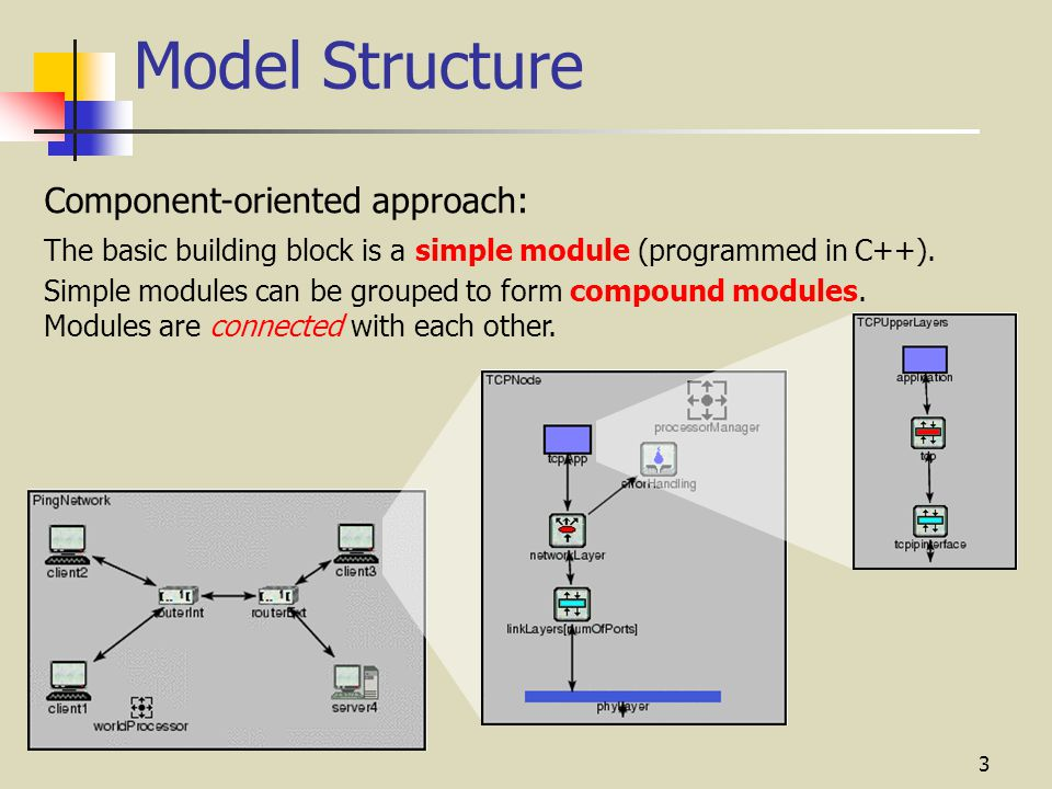 4 Defining the Topology NED (Network Description Language) defines topology: what modules exist, how they are connected and assembled to form larger modules // // Host with an Ethernet interface // module EtherStation parameters:...