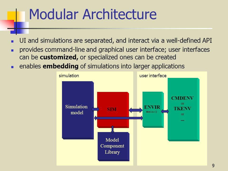 20 Placeholder Approach Advantage of placeholder approach: when simulating telecommunication networks, all nodes (routers, ASes, hosts, etc) are present (at least as placeholders) in all LPs, so algorithms such as topology discovery for routing can proceed unhindered.
