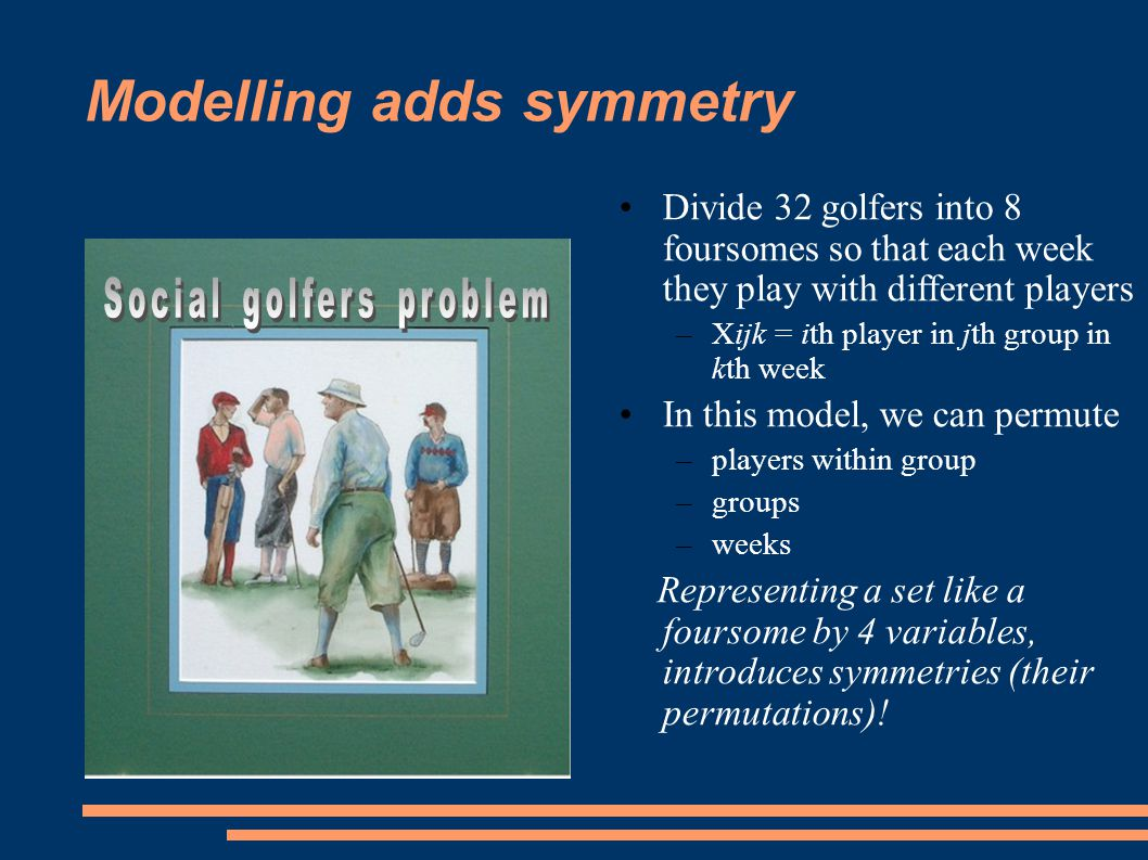 Modelling adds symmetry Divide 32 golfers into 8 foursomes so that each week they play with different players –Xijk = ith player in jth group in kth week In this model, we can permute –players within group –groups –weeks Representing a set like a foursome by 4 variables, introduces symmetries (their permutations)!