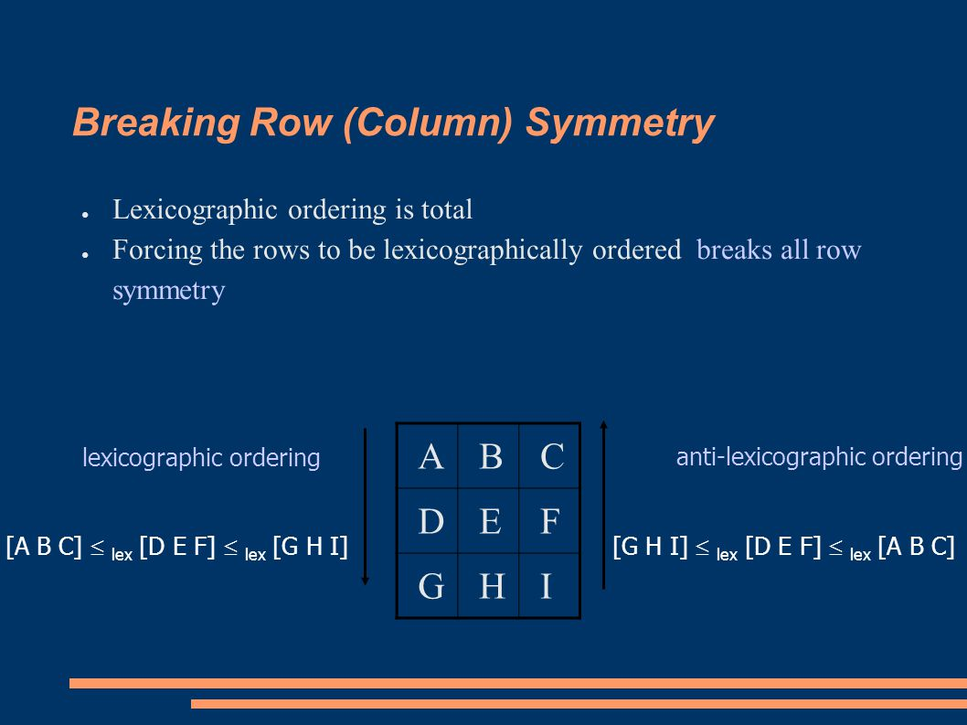 ● Lexicographic ordering is total ● Forcing the rows to be lexicographically ordered breaks all row symmetry Breaking Row (Column) Symmetry ABC DEF GHI [A B C]  lex [D E F]  lex [G H I] [G H I]  lex [D E F]  lex [A B C] lexicographic ordering anti-lexicographic ordering