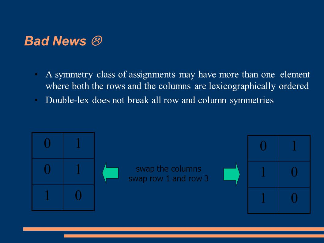 Bad News  A symmetry class of assignments may have more than one element where both the rows and the columns are lexicographically ordered Double-lex does not break all row and column symmetries 01 01 10 01 10 10 swap the columns swap row 1 and row 3