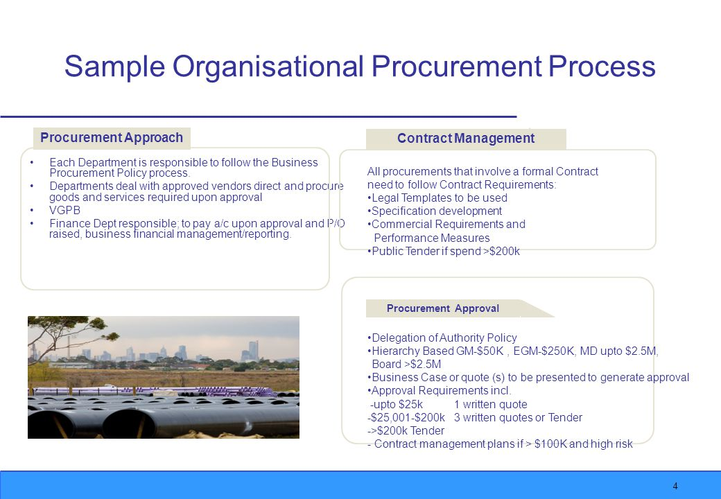 4 Each Department is responsible to follow the Business Procurement Policy process.