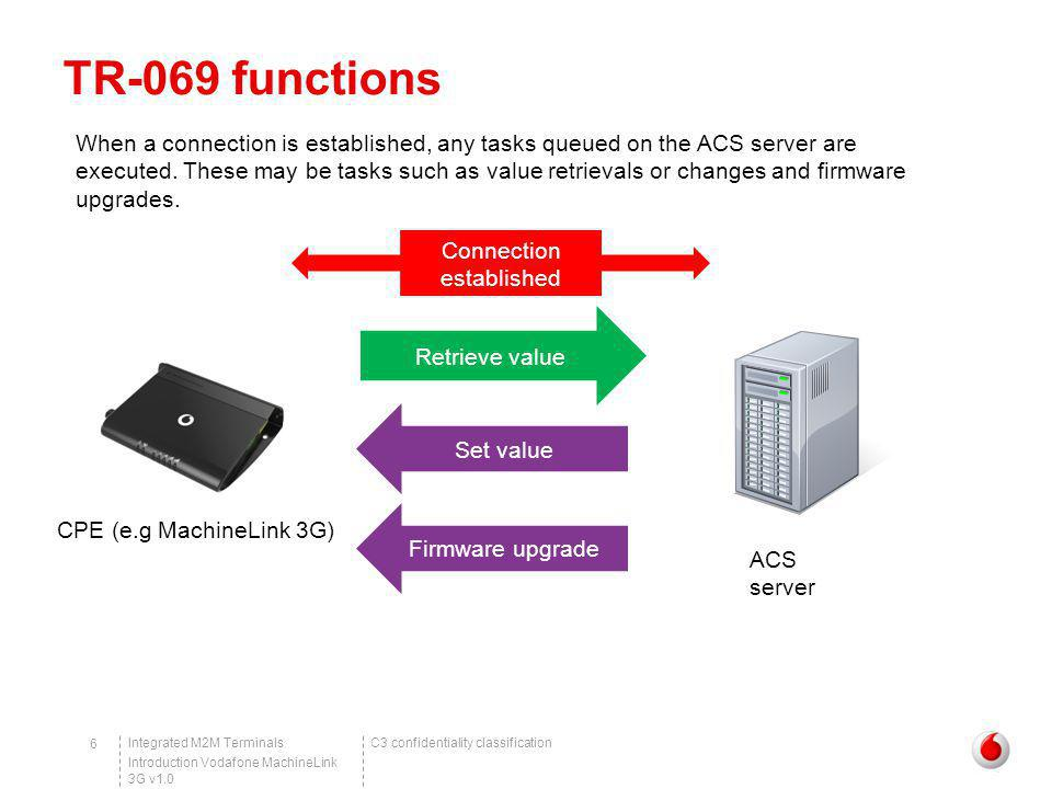 C3 confidentiality classificationIntegrated M2M Terminals Introduction Vodafone MachineLink 3G v1.0 6 TR-069 functions When a connection is establishe