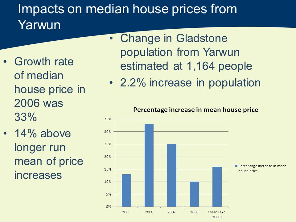 Impacts on median house prices from Yarwun Growth rate of median house price in 2006 was 33% 14% above longer run mean of price increases Change in Gladstone population from Yarwun estimated at 1,164 people 2.2% increase in population