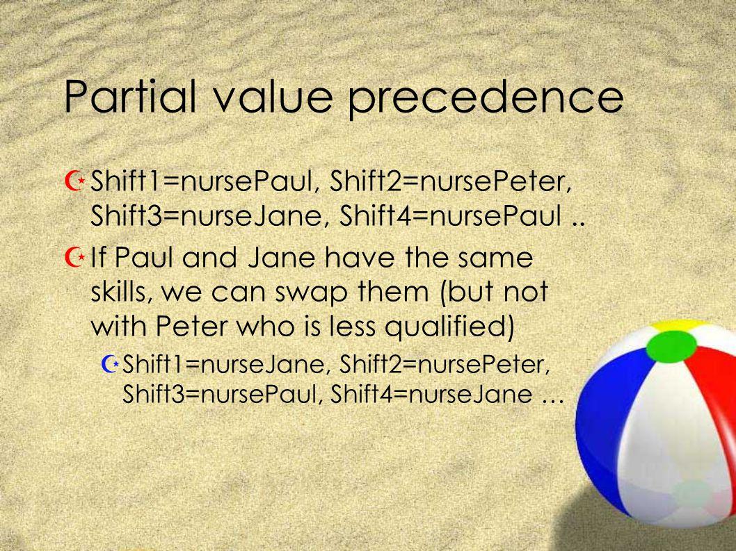 Partial value precedence ZShift1=nursePaul, Shift2=nursePeter, Shift3=nurseJane, Shift4=nursePaul..