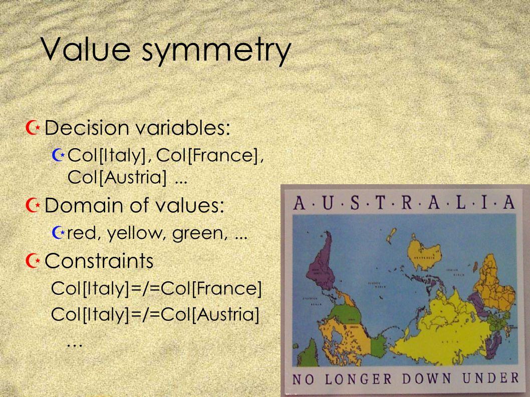 Value symmetry ZDecision variables: ZCol[Italy], Col[France], Col[Austria]...