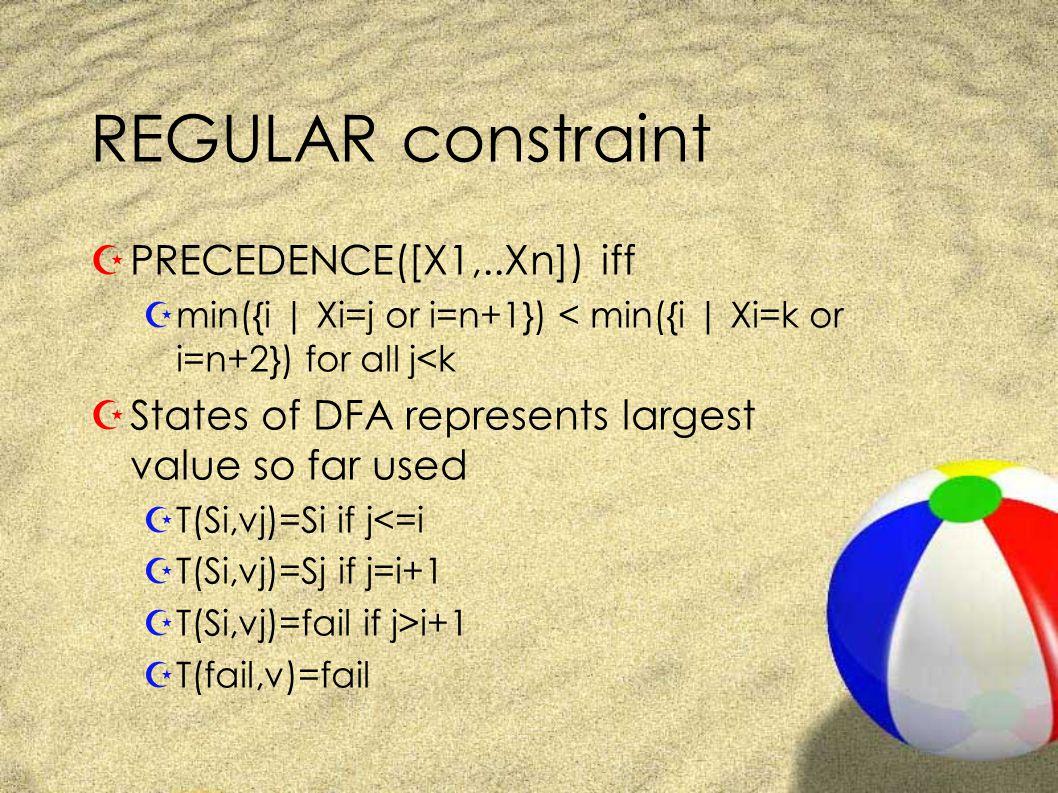 REGULAR constraint ZPRECEDENCE([X1,..Xn]) iff Zmin({i | Xi=j or i=n+1}) < min({i | Xi=k or i=n+2}) for all j<k ZStates of DFA represents largest value so far used ZT(Si,vj)=Si if j<=i ZT(Si,vj)=Sj if j=i+1 ZT(Si,vj)=fail if j>i+1 ZT(fail,v)=fail