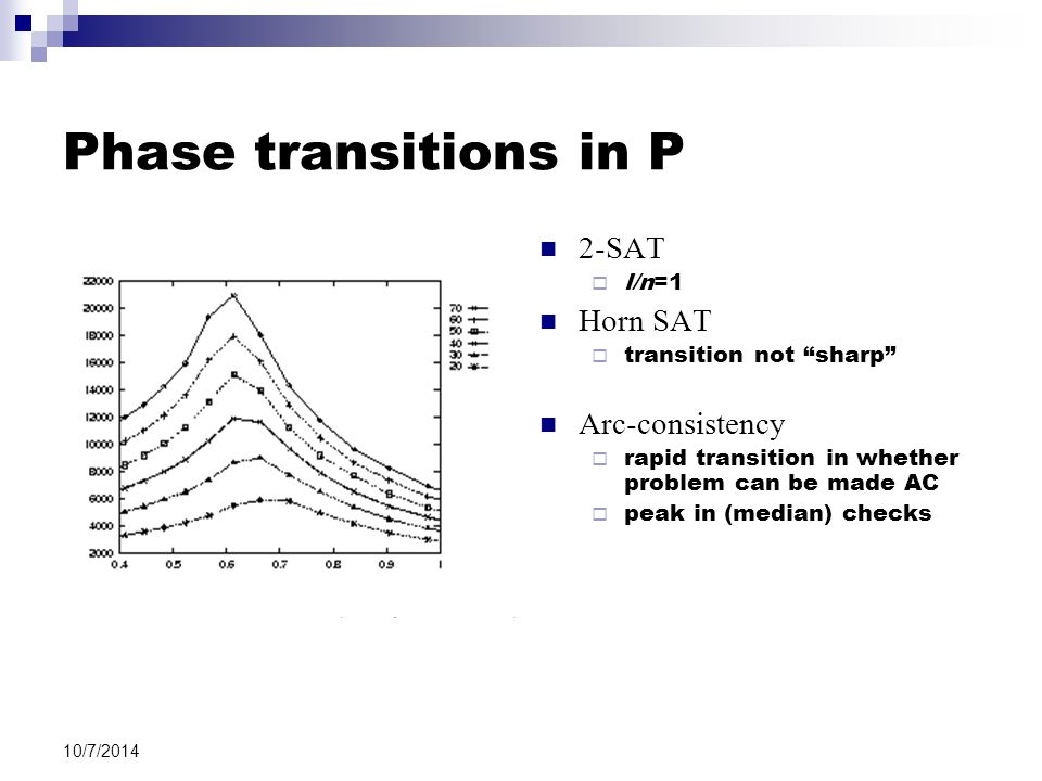 "10/7/2014 Phase transitions in P 2-SAT  l/n=1 Horn SAT  transition not ""sharp"" Arc-consistency  rapid transition in whether problem can be made AC"