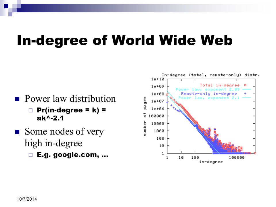10/7/2014 In-degree of World Wide Web Power law distribution  Pr(in-degree = k) = ak^-2.1 Some nodes of very high in-degree  E.g.