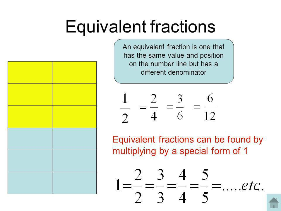Equivalent fractions An equivalent fraction is one that has the same value and position on the number line but has a different denominator Equivalent fractions can be found by multiplying by a special form of 1