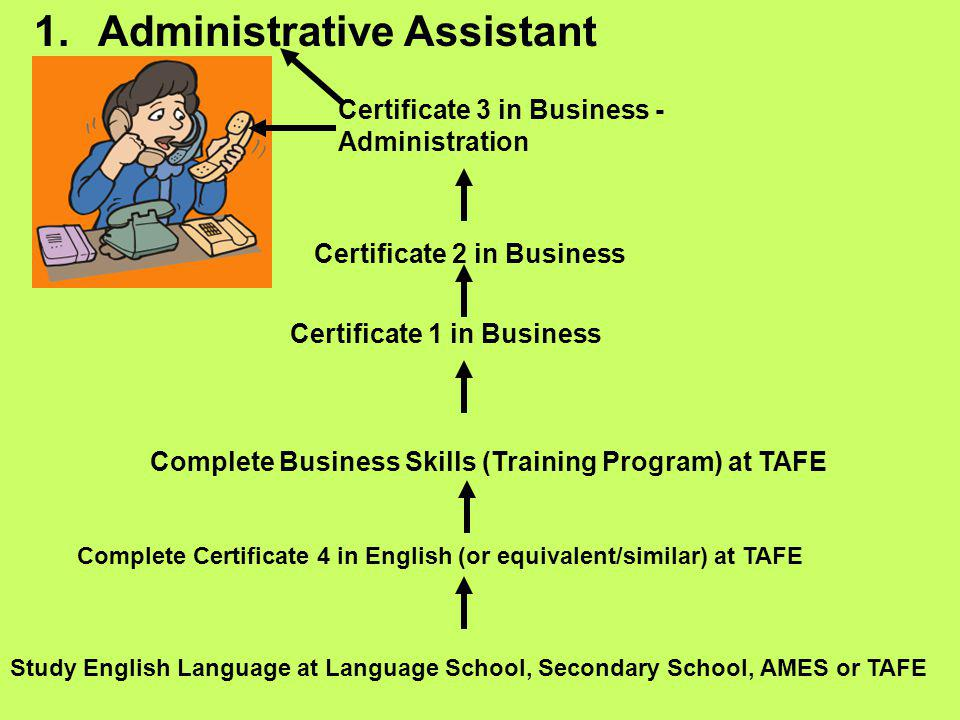 1.Administrative Assistant Study English Language at Language School, Secondary School, AMES or TAFE Complete Certificate 4 in English (or equivalent/