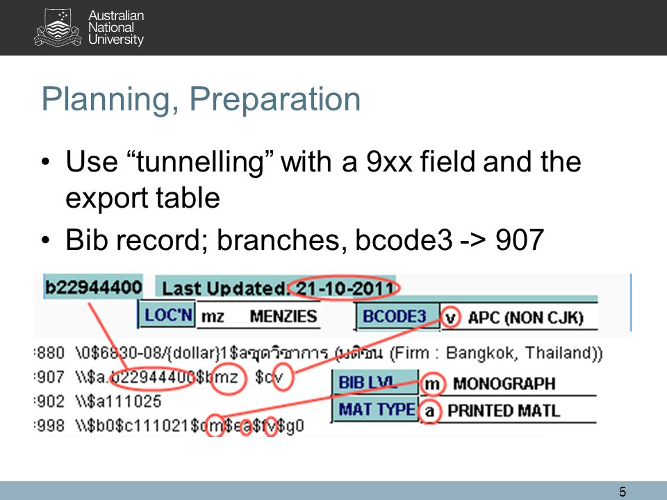 Planning, Preparation Use tunnelling with a 9xx field and the export table Bib record; branches, bcode3 -> 907 5