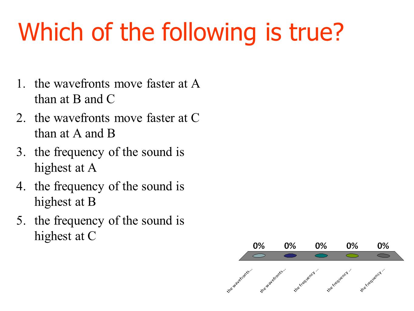 Which of the following is true? 1. the wavefronts move faster at A than at B and C 2.the wavefronts move faster at C than at A and B 3.the frequency o