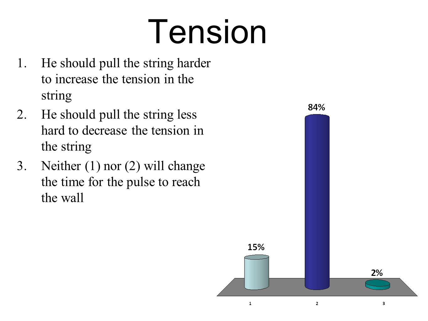 Tension 1.He should pull the string harder to increase the tension in the string 2.He should pull the string less hard to decrease the tension in the string 3.Neither (1) nor (2) will change the time for the pulse to reach the wall