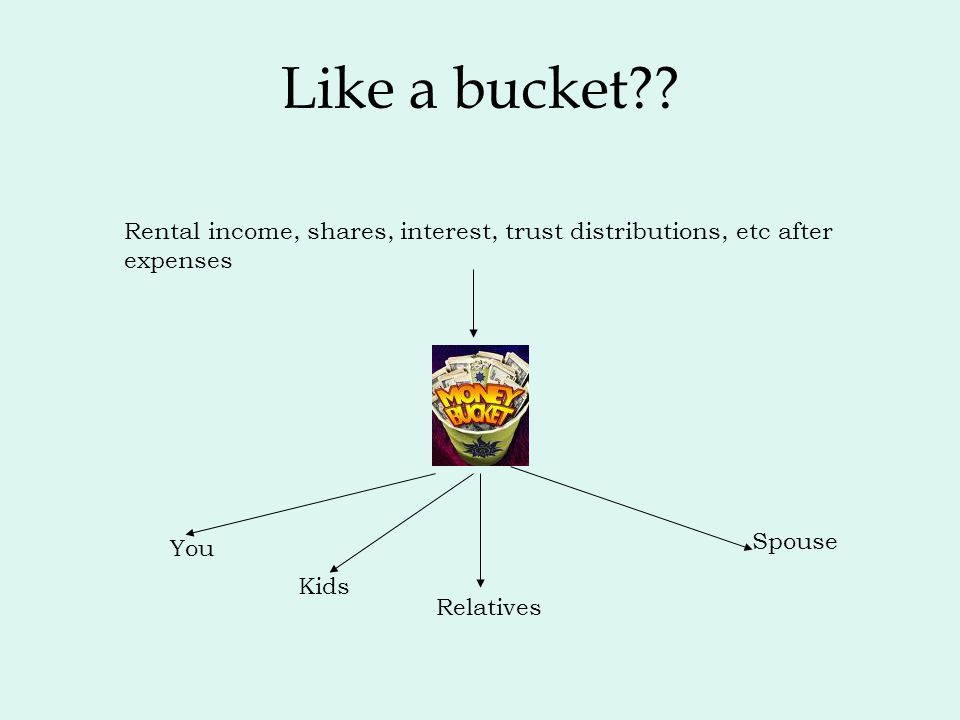 Like a bucket?? Rental income, shares, interest, trust distributions, etc after expenses You Spouse Relatives Kids
