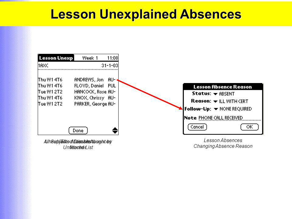 TA – Main Menu Lesson Unexplained Absences All Subjects / Classes taught by teacher Unexplained Lesson Absences Unfiltered List Lesson Absences Changing Absence Reason