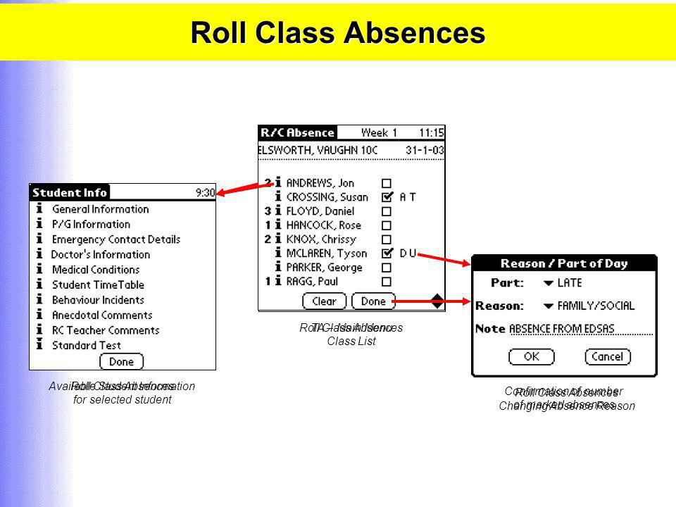 TA – Main Menu Roll Class Absences Class List Roll Class Absences for selected student Confirmation of number of marked absences Roll Class Absences Changing Absence Reason Available Student Information