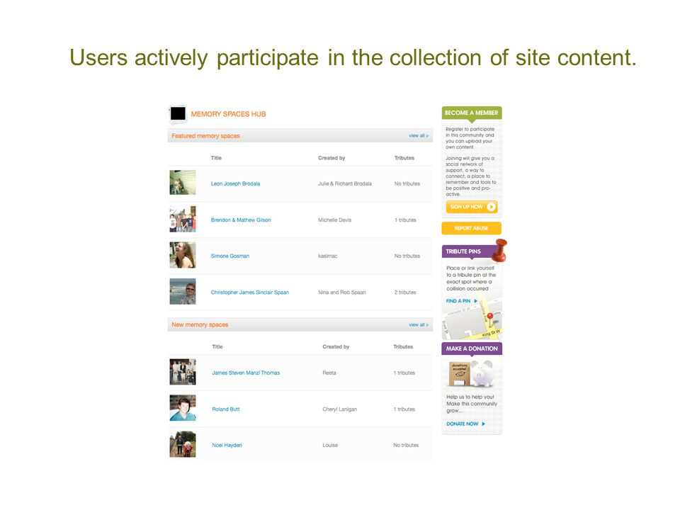 Users actively participate in the collection of site content.