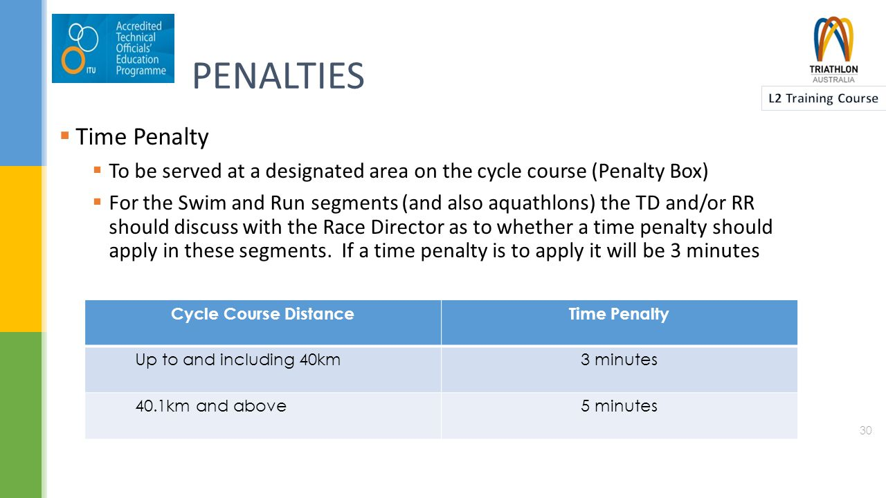 PENALTIES  Time Penalty  To be served at a designated area on the cycle course (Penalty Box)  For the Swim and Run segments (and also aquathlons) the TD and/or RR should discuss with the Race Director as to whether a time penalty should apply in these segments.