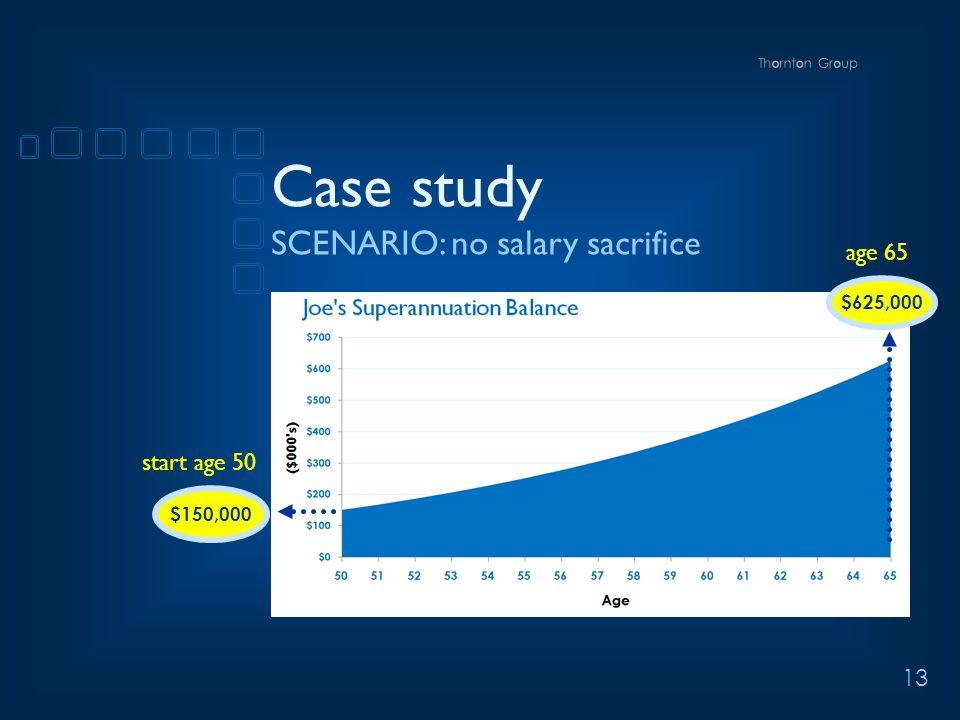13 Case study SCENARIO: no salary sacrifice $625,000 age 65 $150,000 start age 50