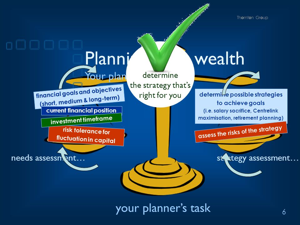 6 Planning your wealth Your planner's task determine possible strategies to achieve goals (i.e.