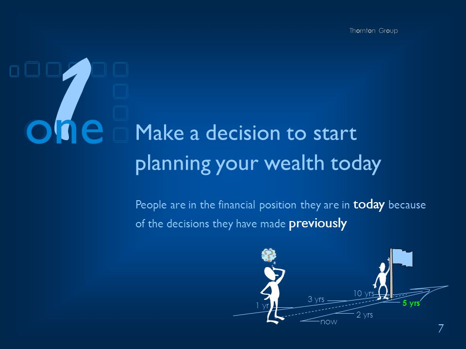 7 People are in the financial position they are in today because of the decisions they have made previously Make a decision to start planning your wealth today now 1 yr 2 yrs 3 yrs 5 yrs 10 yrs one 1