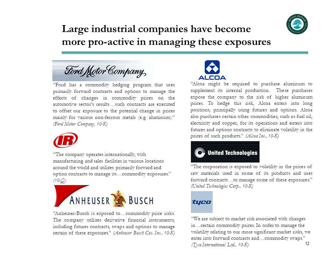 12 Large industrial companies have become more pro-active in managing these exposures Ford has a commodity hedging program that uses primarily forward contracts and options to manage the effects of changes in commodity prices on the automotive sector's results…such contracts are executed to offset our exposure to the potential change in prices mainly for various non-ferrous metals (e.g.