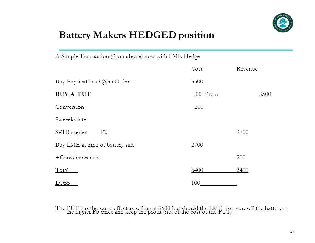 21 Battery Makers HEDGED position A Simple Transaction (from above) now with LME Hedge Cost Revenue Buy Physical Lead @3500 /mt3500 BUY A PUT 100 Prem3500 Conversion 200 8weeeks later Sell BatteriesPb2700 Buy LME at time of battery sale2700 +Conversion cost200 Total64006400 LOSS100 The PUT has the same effect as selling at 3500 but should the LME rise you sell the battery at the higher Pb price and keep the profit (net of the cost of the PUT)