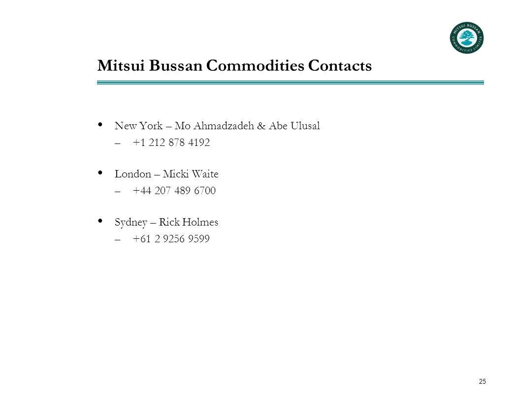 25 Mitsui Bussan Commodities Contacts  New York – Mo Ahmadzadeh & Abe Ulusal – +1 212 878 4192  London – Micki Waite – +44 207 489 6700  Sydney – Rick Holmes – +61 2 9256 9599