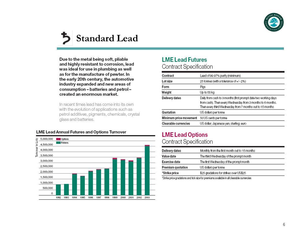 6 Standard Lead