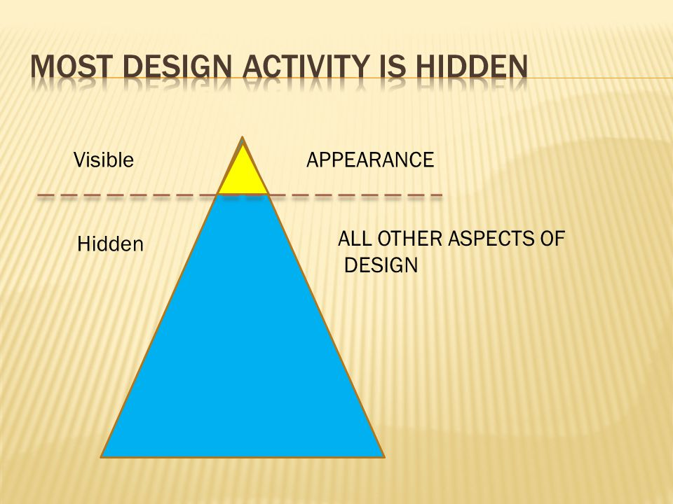 Visible Hidden APPEARANCE ALL OTHER ASPECTS OF DESIGN