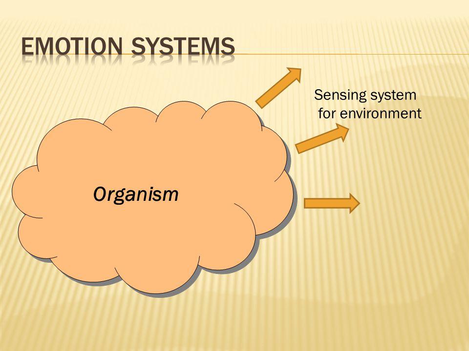 Organism Sensing system for environment