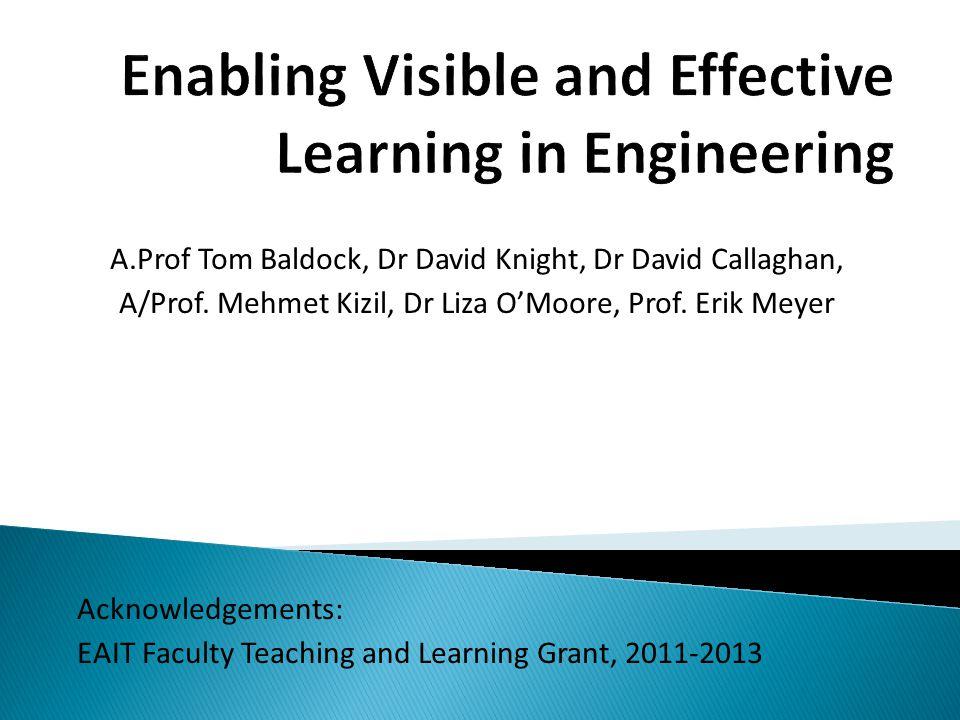 A.Prof Tom Baldock, Dr David Knight, Dr David Callaghan, A/Prof. Mehmet Kizil, Dr Liza O'Moore, Prof. Erik Meyer Acknowledgements: EAIT Faculty Teachi