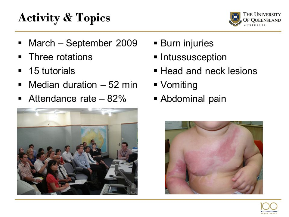 Activity & Topics  Burn injuries  Intussusception  Head and neck lesions  Vomiting  Abdominal pain  March – September 2009  Three rotations  15 tutorials  Median duration – 52 min  Attendance rate – 82%