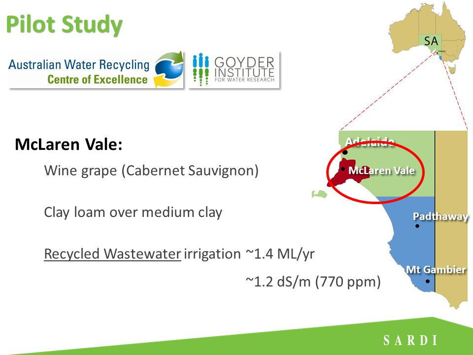 Adelaide Mt Gambier Padthaway McLaren Vale: Wine grape (Cabernet Sauvignon) Clay loam over medium clay Recycled Wastewater irrigation ~1.4 ML/yr Pilot Study Recycled Wastewater irrigation ~1.2 dS/m (770 ppm) McLaren Vale