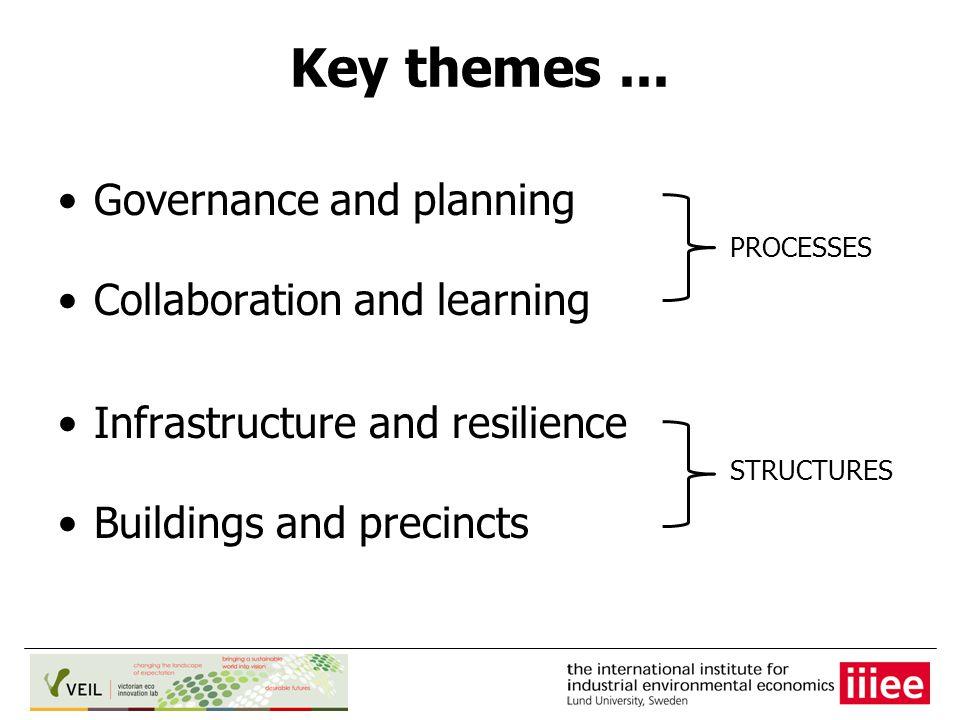 Key themes...