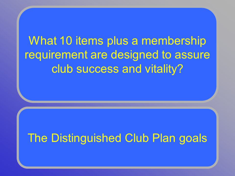 What is the club officer list and when must it be submitted by.