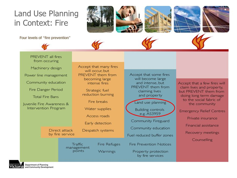 Land Use Planning in Context: Fire