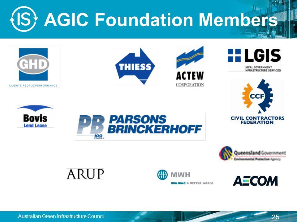 AGIC Foundation Members 25 Australian Green Infrastructure Council