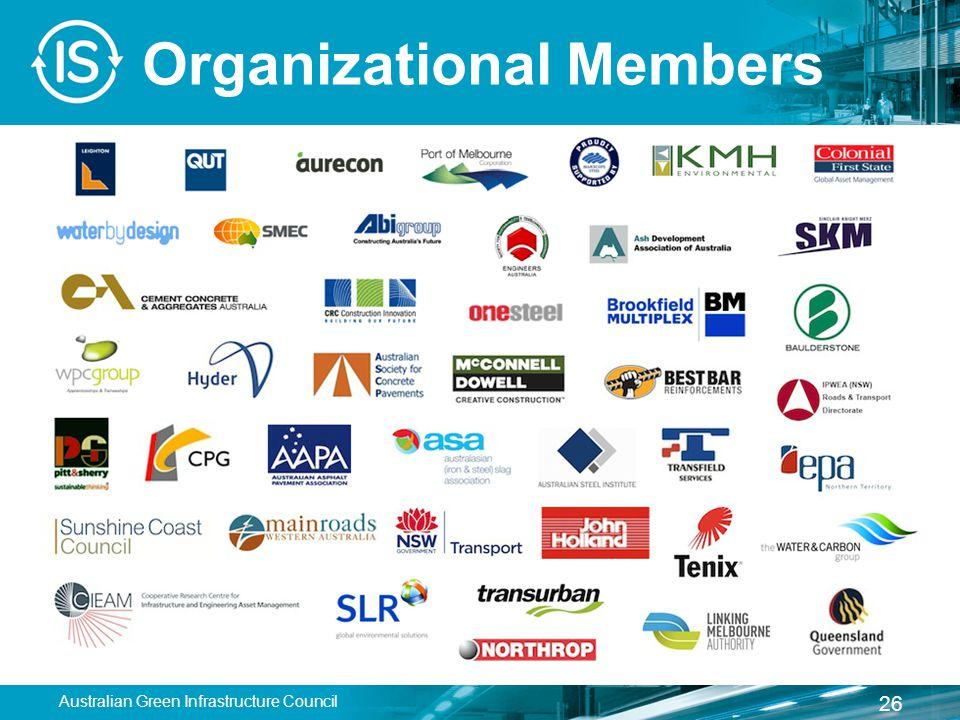Organizational Members 26 Australian Green Infrastructure Council
