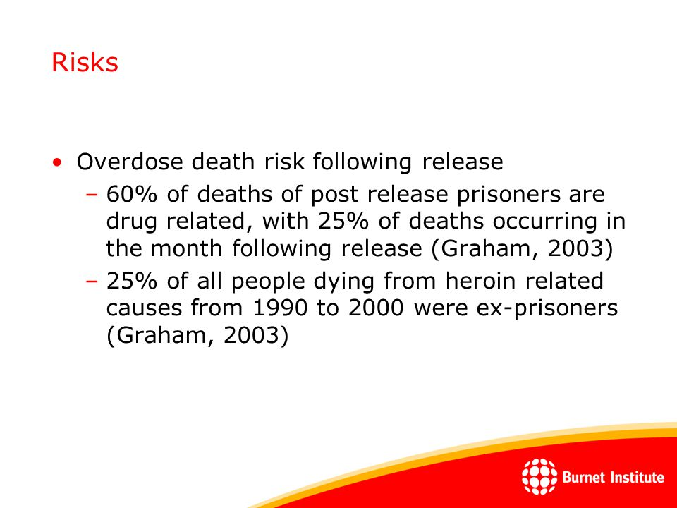 Risks Overdose death risk following release –60% of deaths of post release prisoners are drug related, with 25% of deaths occurring in the month follo