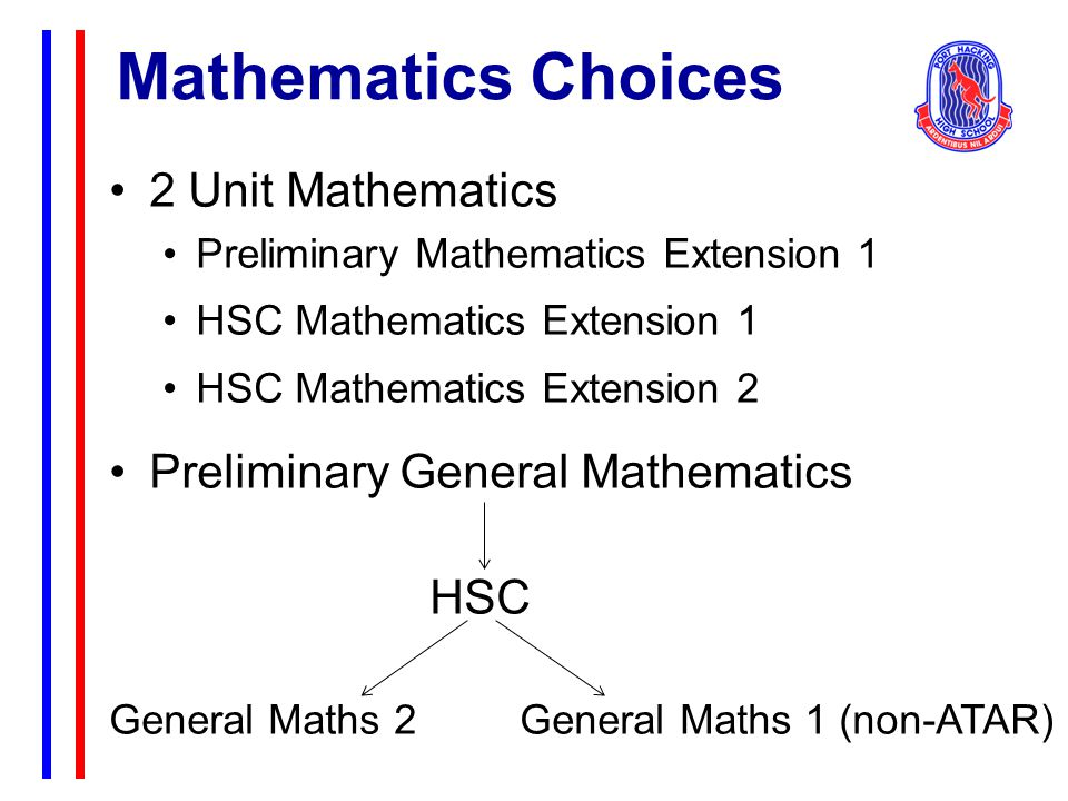 Mathematics Choices 2 Unit Mathematics Preliminary Mathematics Extension 1 HSC Mathematics Extension 1 HSC Mathematics Extension 2 Preliminary General