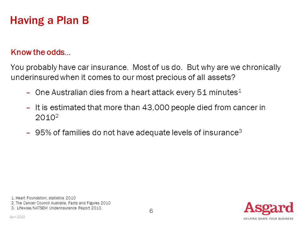 6 Having a Plan B Know the odds... You probably have car insurance. Most of us do. But why are we chronically underinsured when it comes to our most p