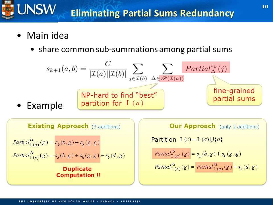 Main idea share common sub-summations among partial sums Example 10 Eliminating Partial Sums Redundancy NP-hard to find best partition for fine-grained partial sums Duplicate Computation !.