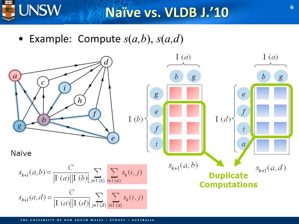 6 Naïve vs. VLDB J.'10 Example: Compute s(a,b), s(a,d) bg g e f i Naïve Duplicate Computations bg e f i a