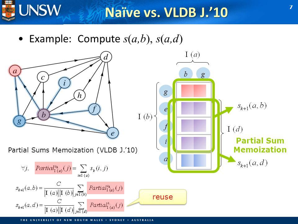 7 Naïve vs. VLDB J.'10 Example: Compute s(a,b), s(a,d) bg g e f i Partial Sums Memoization (VLDB J.'10) Partial Sum Memoization a reuse